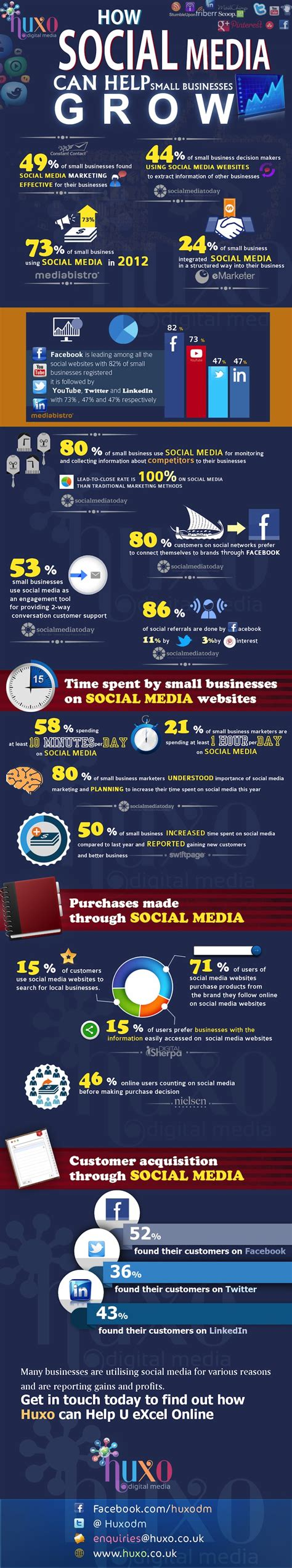 How Social Media Helps Small Business Grow. Graduate School English Action Auto Insurance. California Lemon Law For Used Cars. Personal Injury Attorney Denver Colorado. Free Business Website Google. Best Clothing Website Designs. Contact Resource Management Software. Download Vonage Extensions Emt Online Course. Dual Directional Couplers Spa Online Booking