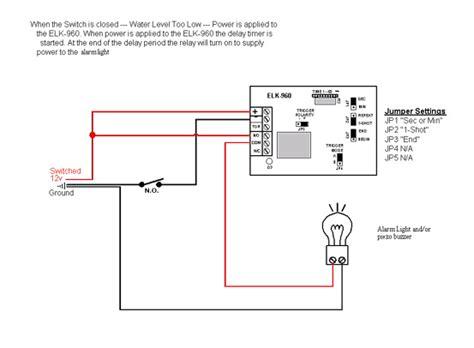 coolant  washer bottle level alarm mod ihmud forum