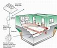 Ventilation Blog | Lansdale Kitchen Appliances | Kieffer's ...