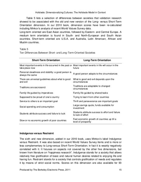 Msc Physics Resume by Order Paper Writing Help 24 7 Bpo Culture Essay
