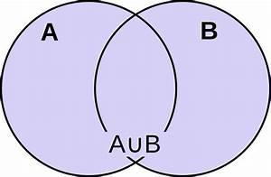 File Venn Diagram For A Union B Svg