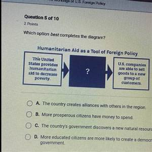 Which Option Best Completes The Diagram  Humanitarian Aid