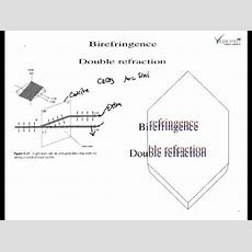 Phenomena Of Double Refraction, Double Refraction, Introduction To Double Refraction Youtube