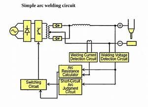 Basics Of Arc Welding