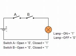 How Are Nand Gate And Nor Gate Represented With Switches And Lamps