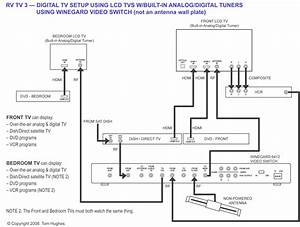 Directv Genie Wiring Diagram Free Downloads Swm16 8dvr