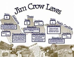 hyde7-8 - Jim Crow Laws