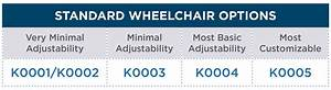Wheelchair Seating  U0026 Positioning Guide