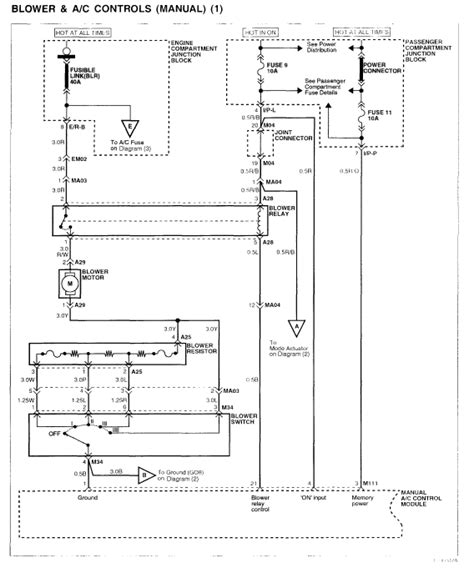 Fuel System Wiring Diagram 2003 Hyundai Santum Fe by Heater Blower Not Working On My Hyundai Santa Fe Vin