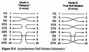 Serial Cord Wiring Null Modem Diagram Db9 Can Pinout