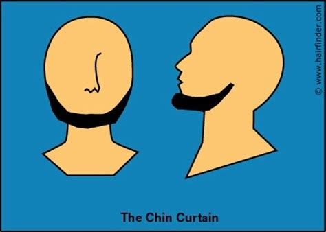 chin curtain beard history s hair styles and fashion trends for moustaches
