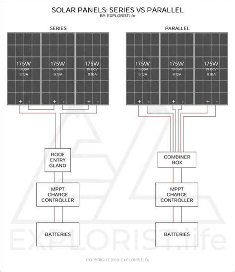 solar panels series vs parallel explorist