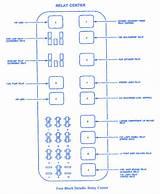 1996 Pontiac Bonneville Se Relay Center Fuse Box Car Wiring