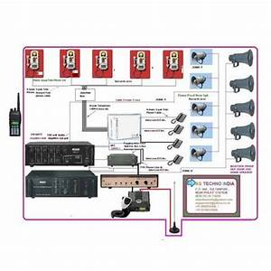 Industrial Digital Plant Communication System