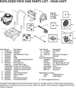 Briggs and Stratton Pressure Washer Parts