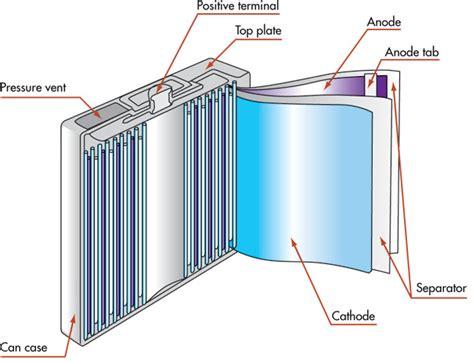 battery types   portable  solar lighting ledwatcher