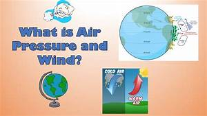 What Is Atmospheric Air Pressure And Wind  Hadleys Cell   - Diagram And Explanation