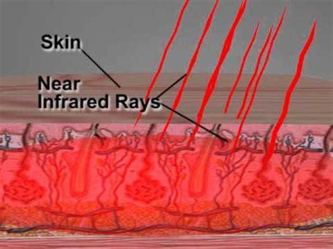 how far infrared technology works youtube