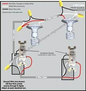3 Wire Romex