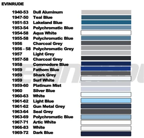 spray paint color chart johnson evinrude outboard