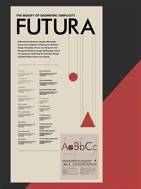 futura type specimen posters on behance