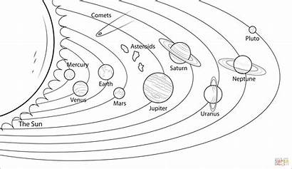 Coloring Solar System Pages Printable Drawing Dot