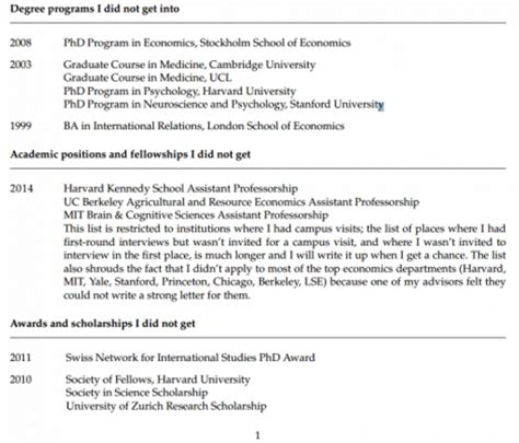 Viral Resume by Cv Of Failures Of This Princeton Psychology Professor Goes Viral