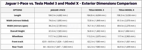 Download Tesla 3 Vs Y Size Background