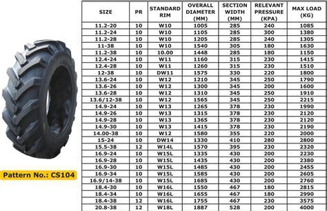 China Factory Wholesale Cheap 15.5-38 12.4-28 16.9-24