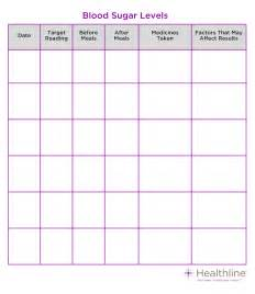 Chart Your Blood Sugar Levels