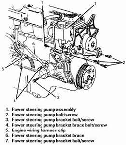 how to install a power steering pump for 1996 oldsmobile With need a diagram for installation of the drive belt for my 99 oldsmobile