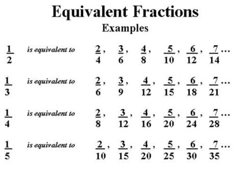 math with mrs d equivalent fraction notes