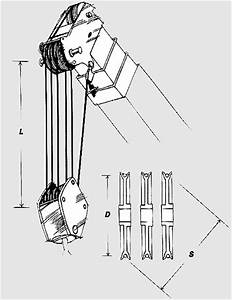 Overhead Crane Cable Reeving Diagrams