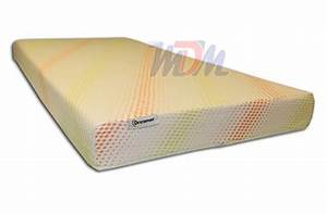 Best memory foam mattress cheapest the bed boss for Bed boss mattress reviews