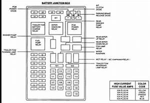 Ford Excursion Starter Diagram