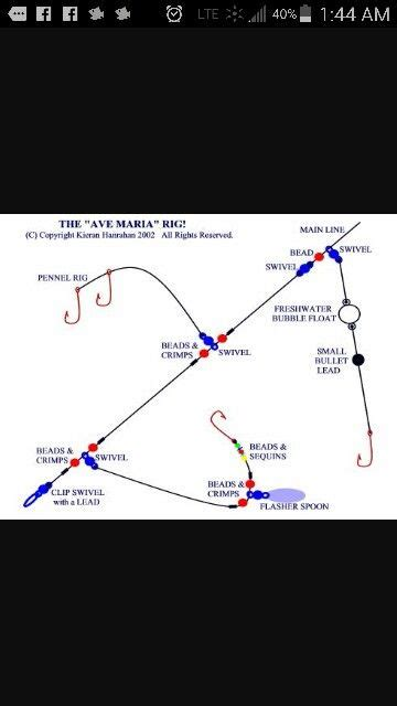 Kayak Deck Rigging Knots by Ave Rig Rigging Rigs