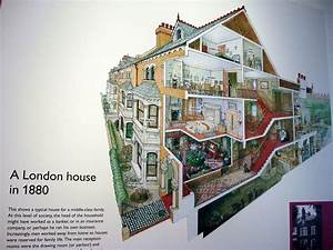 1880s London House Cutaway Diagram At The Geffrye Museum
