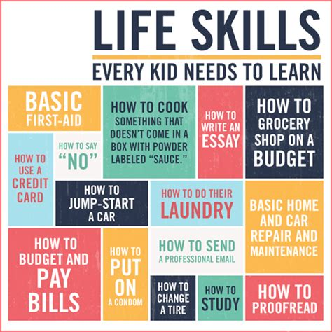 skills everyone should learn and my