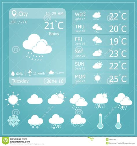 weather forecast template weather forecast interface template stock vector image 53642569