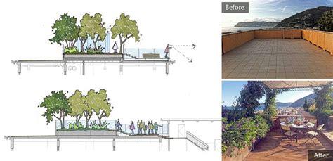 Landscape Architecture Portfolio  10 Things You Should