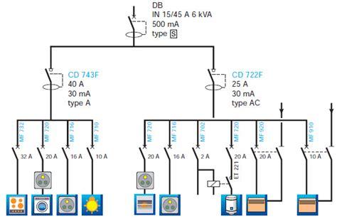 Installation Electrique Batiment Cours Pdf