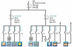 Norme Electrique Maison : distribution electrique maison actu jeux ~ Melissatoandfro.com Idées de Décoration