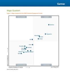 Service Desk Software Gartner Magic Quadrant by Freshdesk Is Recognized In The Gartner Crm Cec Magic