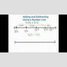 Adding And Subtracting  Using A Number Line Youtube
