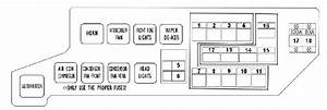 Mitsubishi Delica L400    Space Gear    Cargo Fuse Box