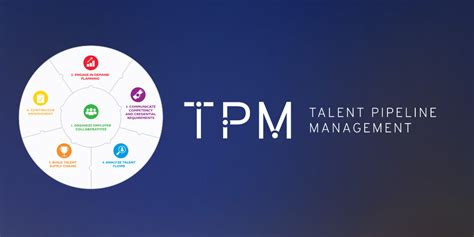 chamber  commerce foundation talent pipeline