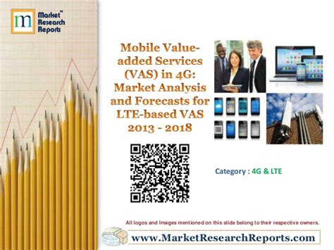 Mobile Vas by Mobile Value Added Services Vas In 4g Market Analysis