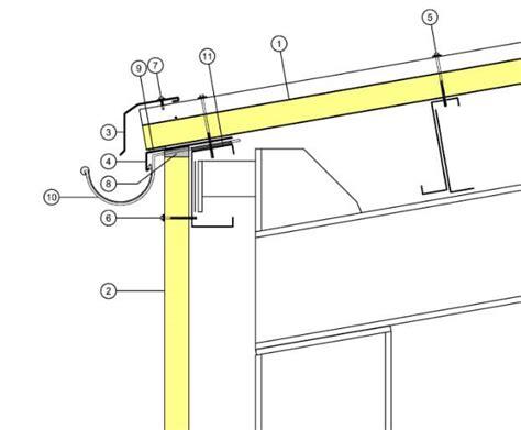 detailpunkte dach wand sandwichpaneele stahlbau