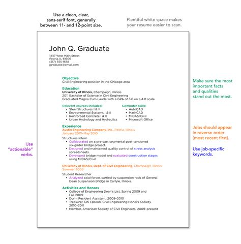 On Paper Resume Vancouver by Sorority Resume Paper Lpn Graduate Resume Sles Resume