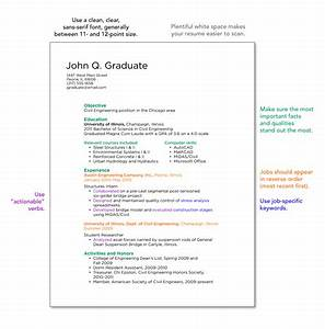 blog archives questia blog With complete resume template